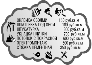 Ремонт квартиры в Москве СК ЭлисРем
